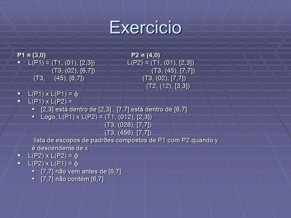 Exercicio P1 = (3,0) P2 = (4,0) L(P1) = (T1, (01), [2,3]) L(P2) = (T1, (01), [2,3])